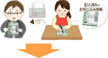 お申し込み用紙に必要事項をご記入の上、FAXまたは郵送にてご返送ください。(図)